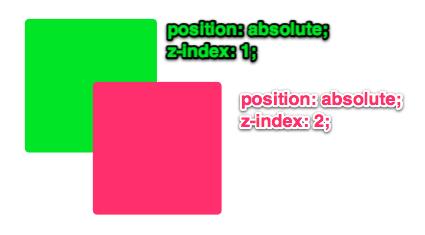 basicz-index