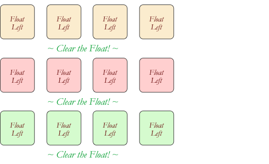 grid-blocks-cleared