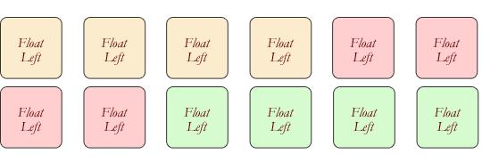 grid-blocks