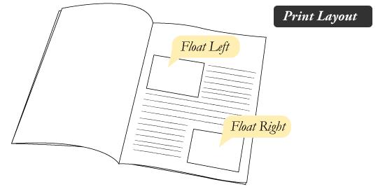print-layout