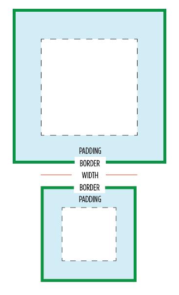 widthbox